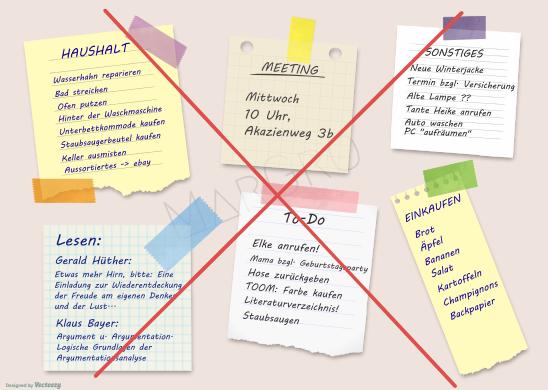 Auf Nimmerwiedersehen Notizzettel-Chaos | Leben organisieren mit der GTD-Methode | MarGro